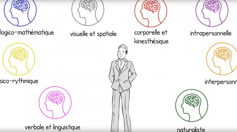 8 formes d'intelligences